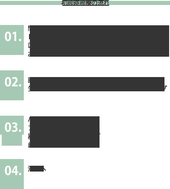 s_nagare